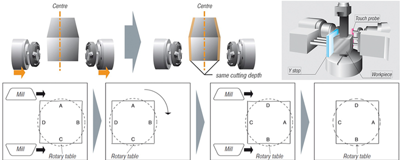 angle plate milling