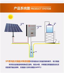 IP65 Variable Frequency Inverter from 1.5kw To 22kw