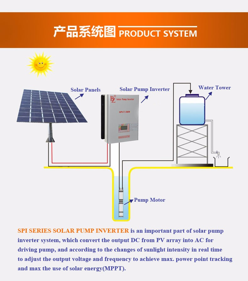 Submersible Pump Inverter SPI-5.5KW With Blocking Protection