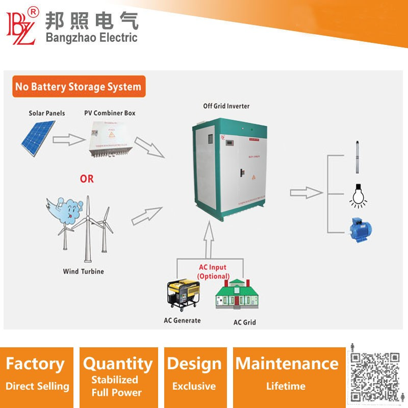 China's first IP68 waterproof power frequency isolation inverter