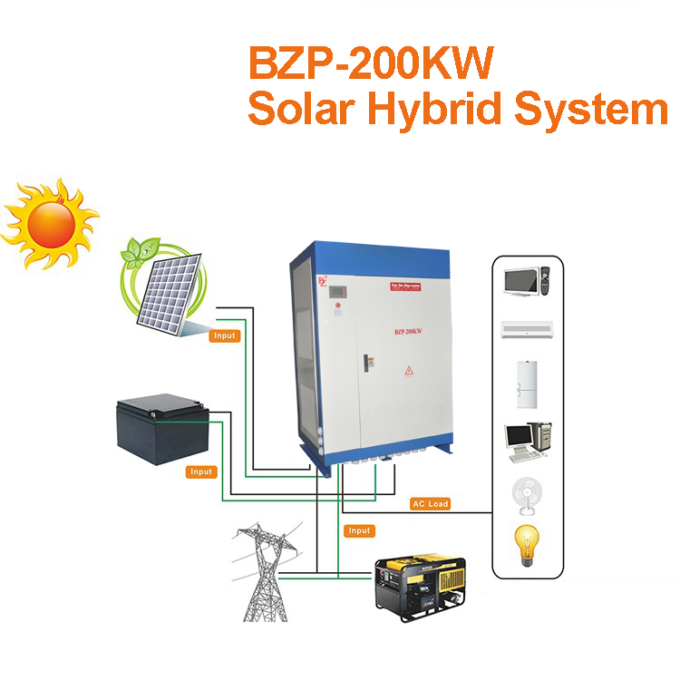200kw hybrid system.jpg