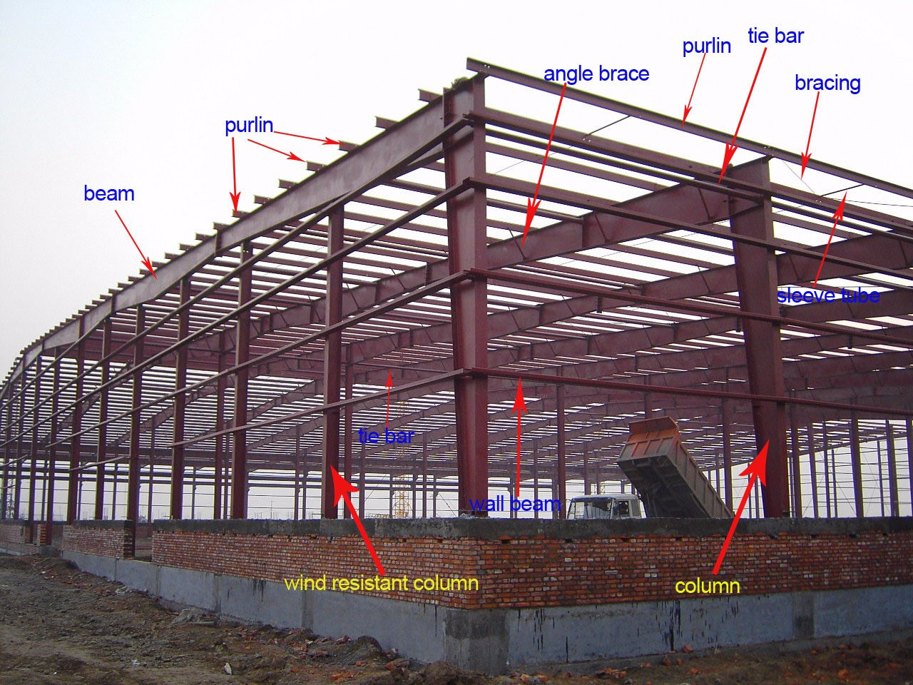 Steel Quantity for each square meter of steel warehouse & workshop