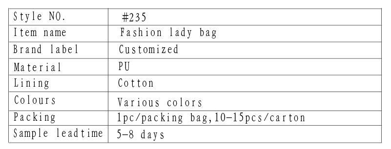 details of item 235.jpg