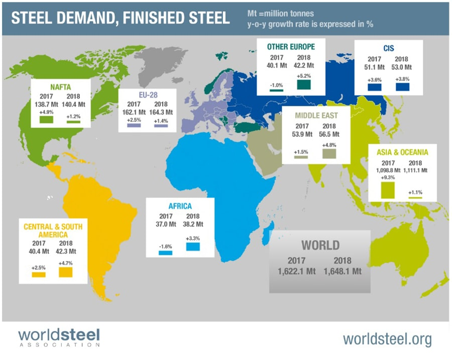 Global-Steel-Price-Outlook-2017-2018.jpg