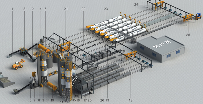 fly ash block machine