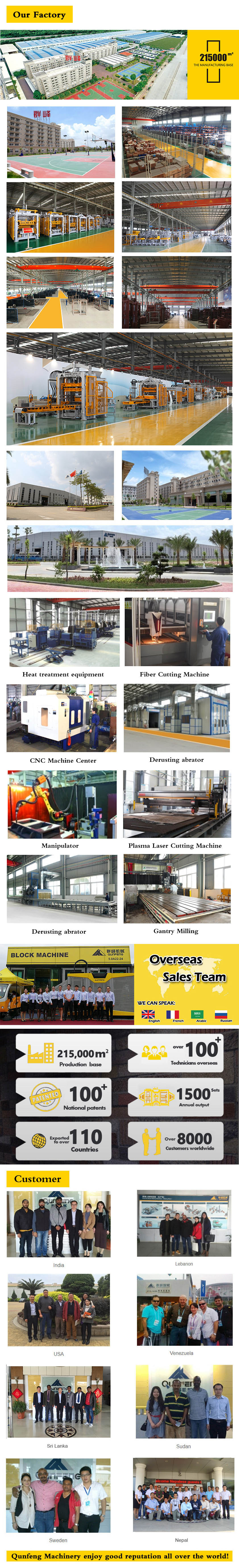 Automatic molding production line