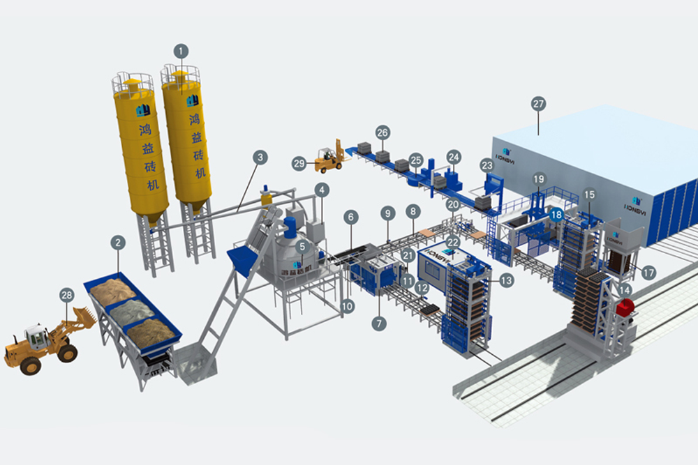 Fully Automatic Concrete Block Production Line