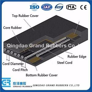 RMA Steel Cord Conveyor Belt