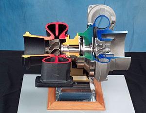 History of turbocharger