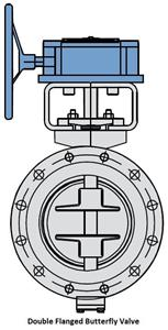 Butterfly Valve Types Wafer, Lug, Double Offset and Triple Offset