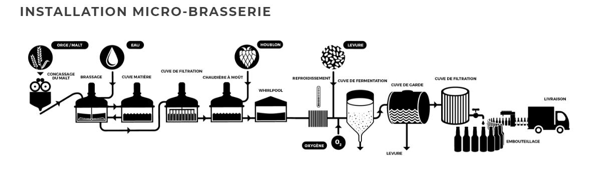 酿酒流程图.png