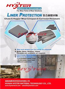 High chromium white iron cast alloy ASTM A532 15/3CrMo or 25%Cr