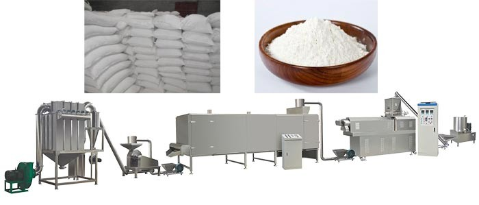 Yesterday a modified starch production line was sent to Kazakhstan