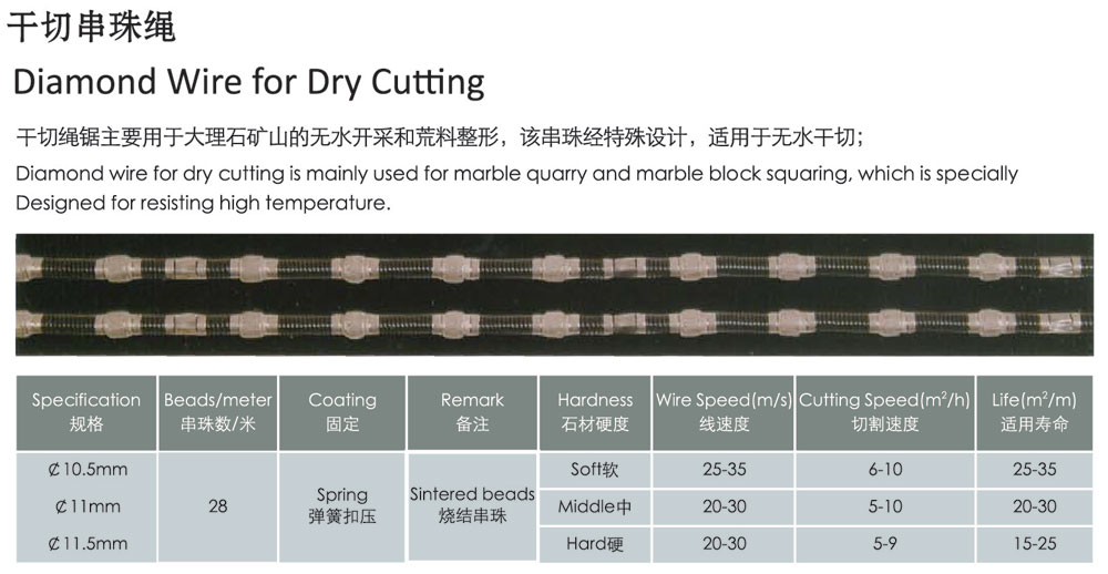 Diamond Wire for Dry Cutting
