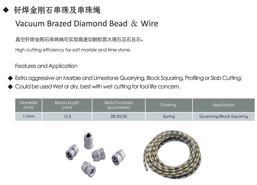 Vacuum Brazed Diamond Bead & Wire