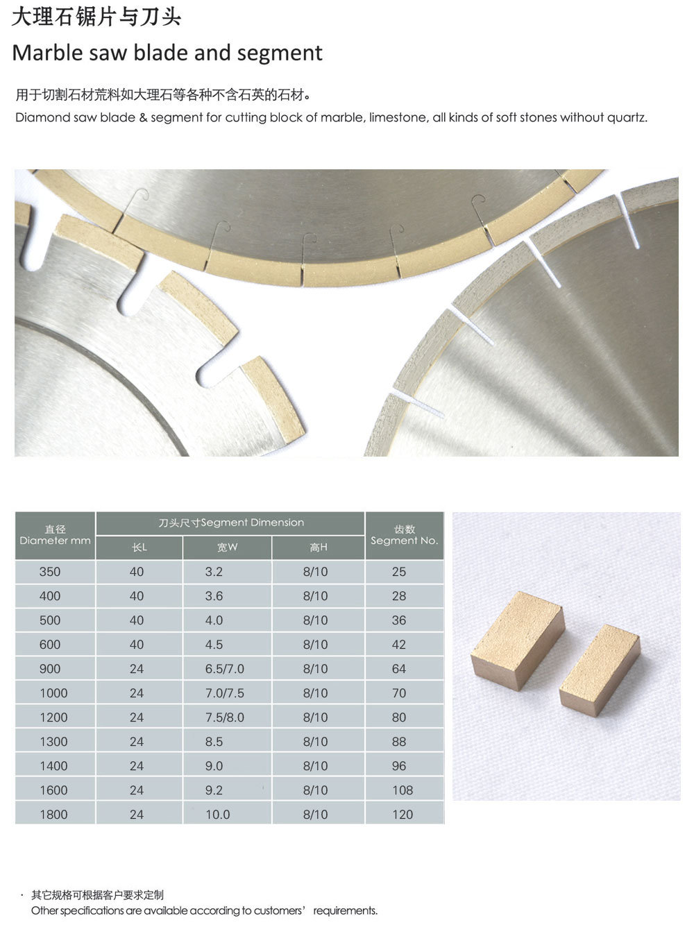 Marble saw blade and segment
