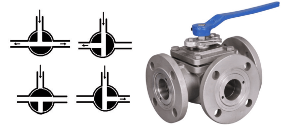 Ball Valve – Learn about Floating and Trunnion Mounted Ball Valves