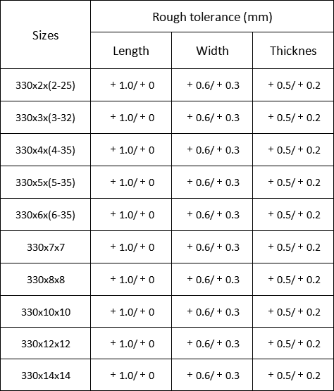 Tungsten carbide flat strips