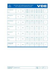 Testreport-236129-TL6-17(VDE)EN 50575 Eca CPR