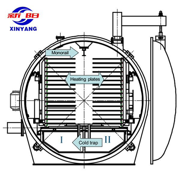 freeze dryer supplier