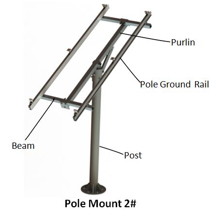 Single Pole Solar Ground Mount