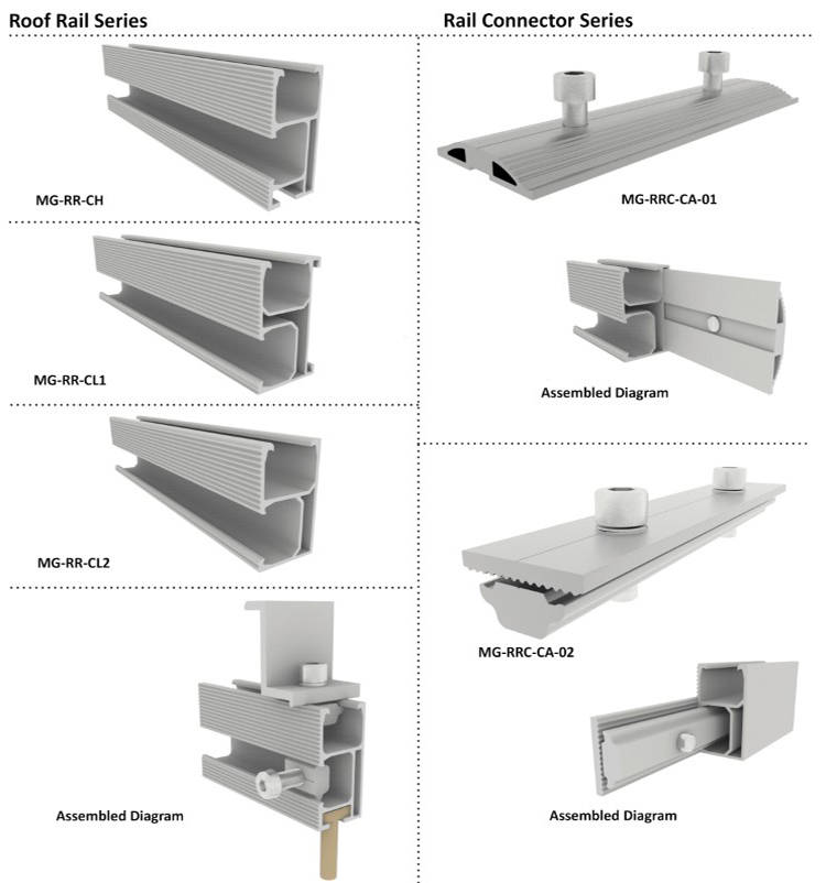 Solar Roof Rail
