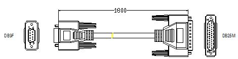 XYC029 XYC031