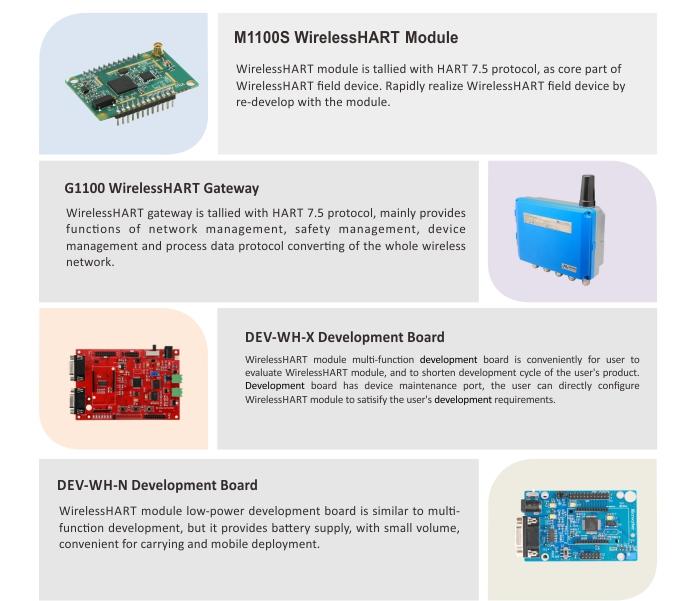 WirelessHART IDK