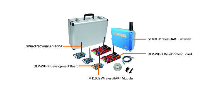 WirelessHART Development kit