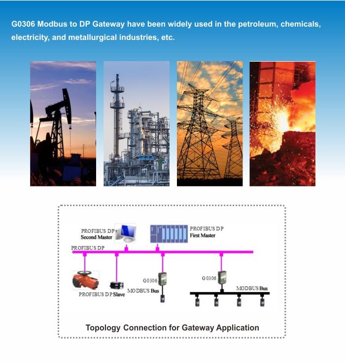 RS485 to PROFIBUS PA Gateway