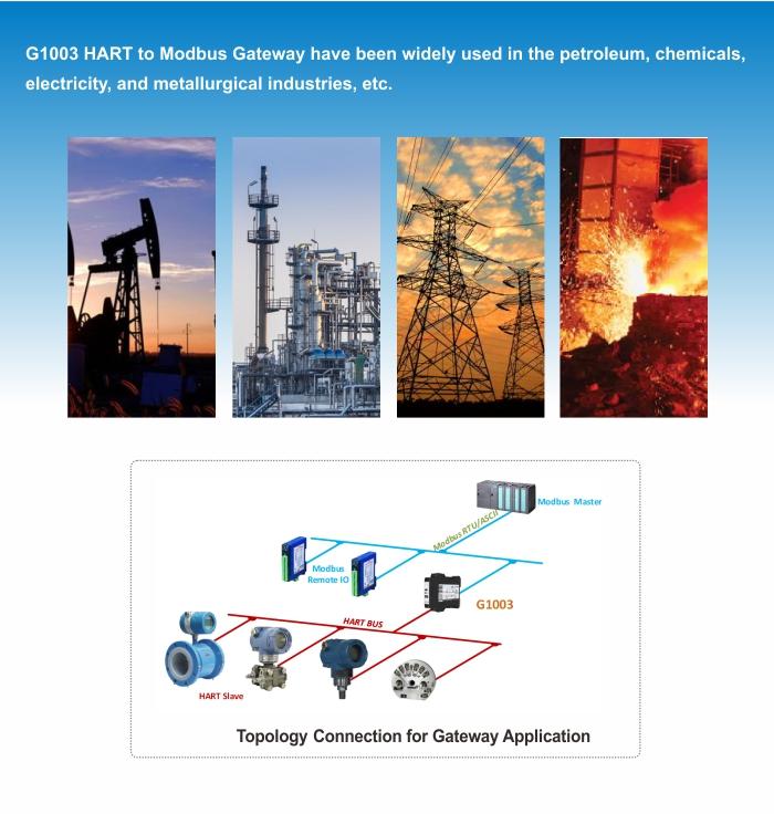 G1003产品描述(Application).jpg