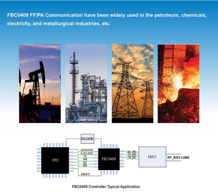 FF H1 Communication Chip