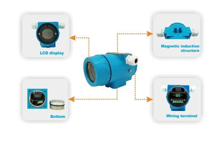 signal to analog converter