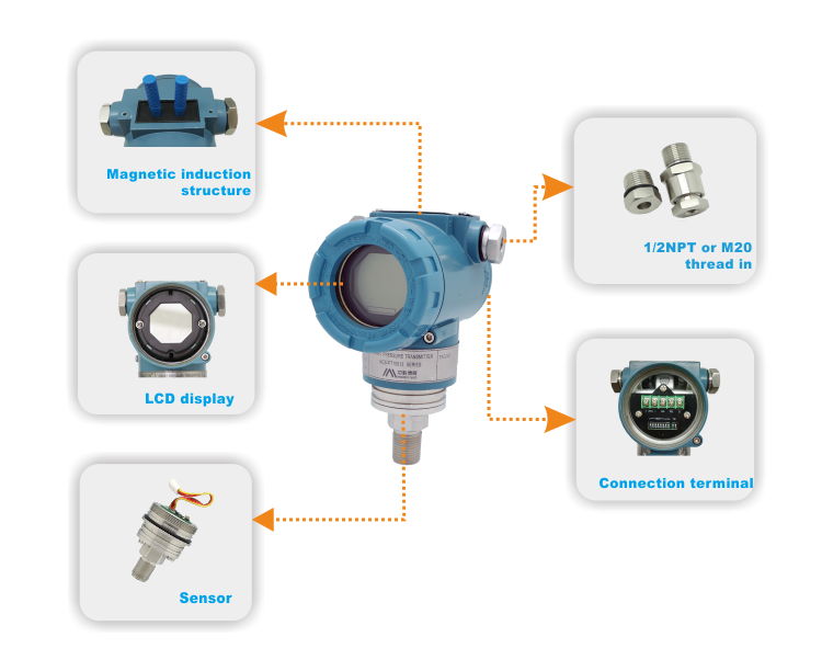 pressure transducer price