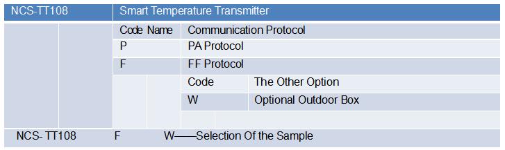 tc transmitter