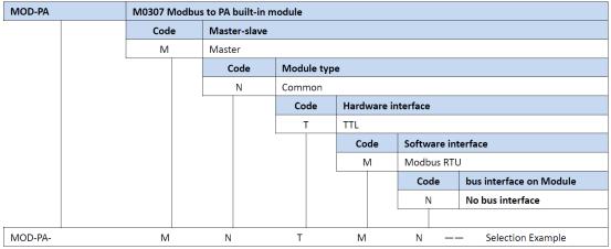 modbus module