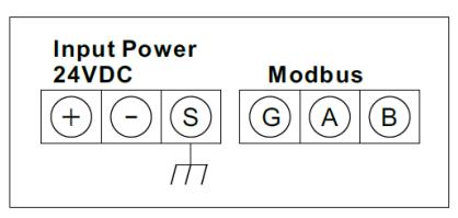 wirelesshart protocol