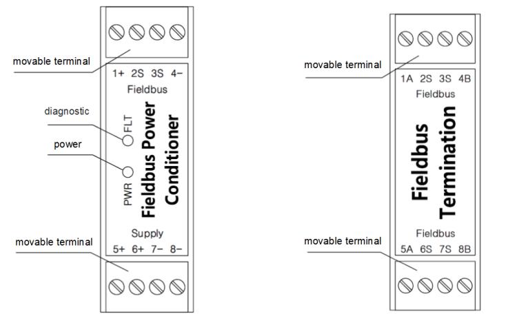 fieldbus terminator