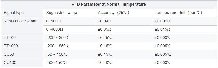 temperature element vs temperature transmitter