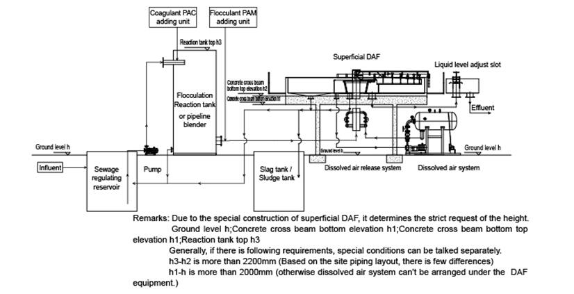 GQF浅层流程图.jpg