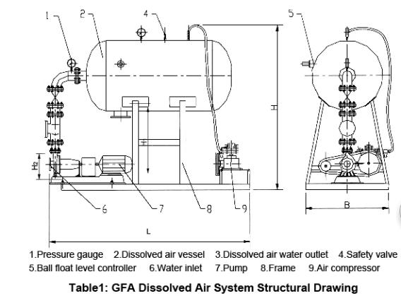 溶气系统结构图.jpg