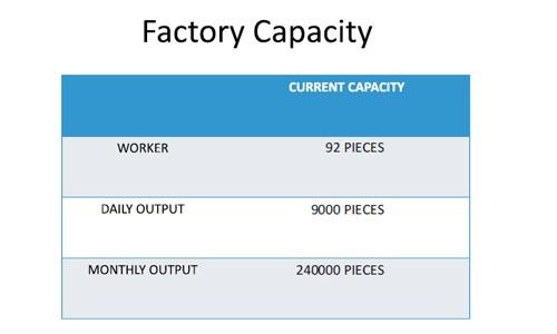 Hot Sales Aluminium Manufacturers, Hot Sales Aluminium Factory, Supply Hot Sales Aluminium