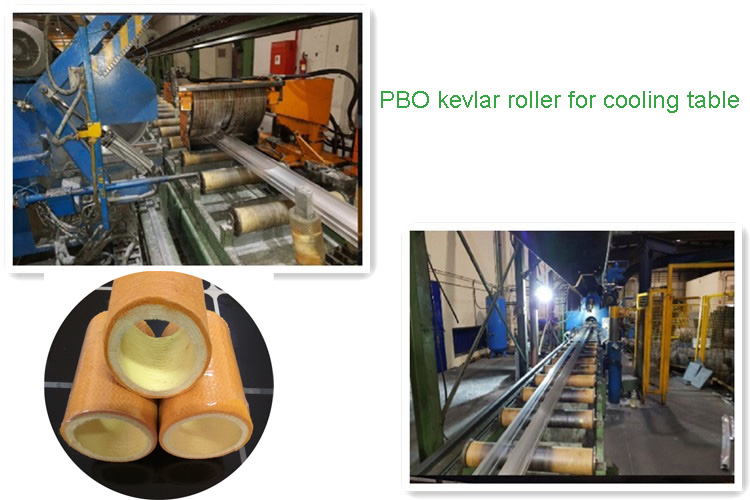 kevlar rollers application.jpg
