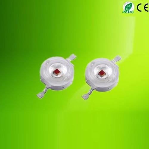 High quality 1050nm IR LED ,China 1050nm IR LED Factory,1050nm IR LED Purchasing