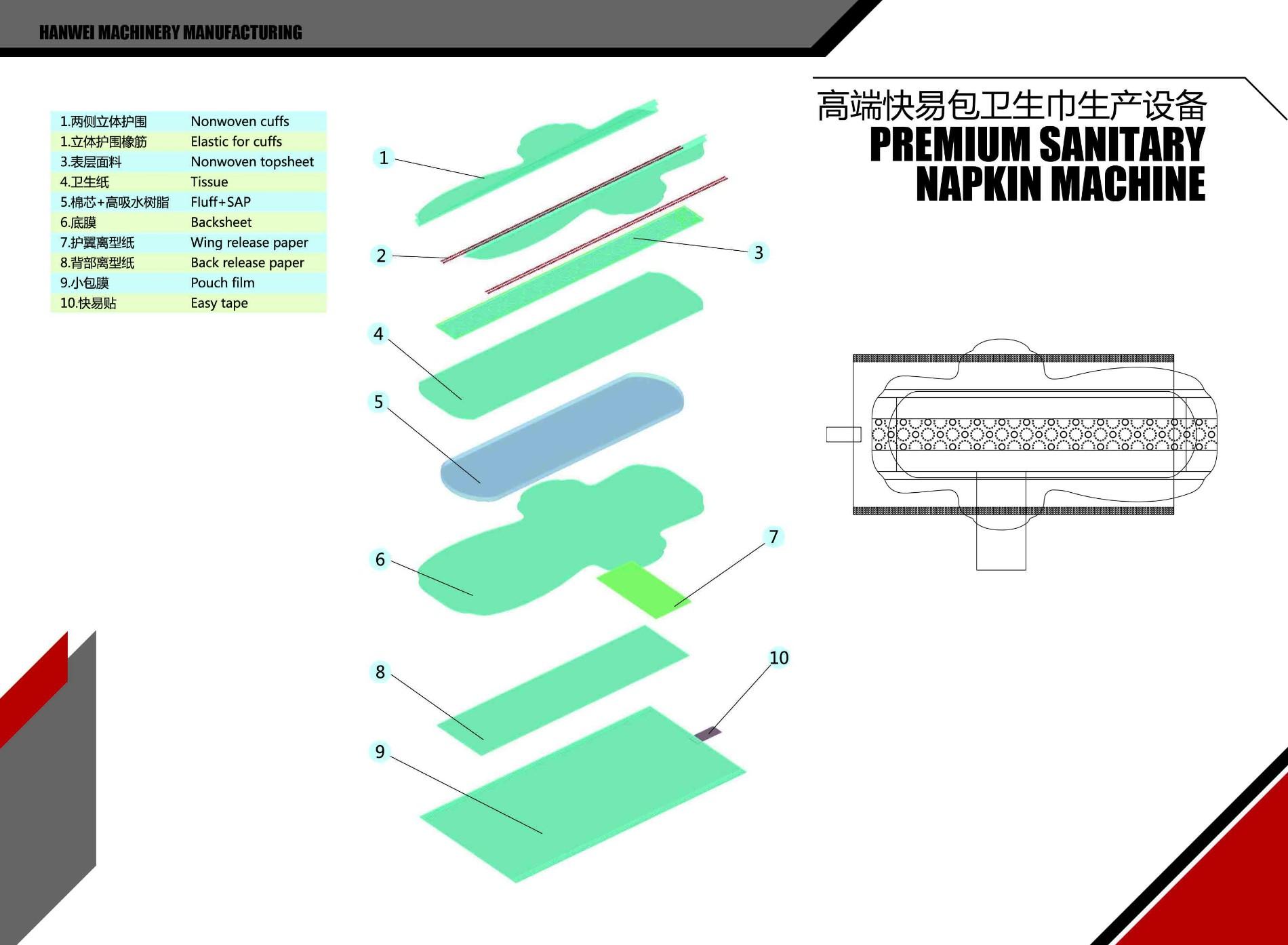 High quality Sanitary Napkin Machine Quotes,China Sanitary Napkin Machine Factory,Sanitary Napkin Machine Purchasing