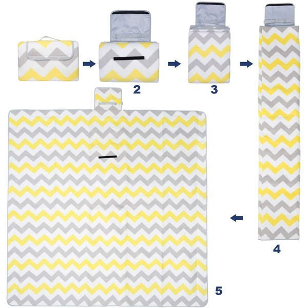 Camping Picnic Blanket Manufacturers, Camping Picnic Blanket Factory, Supply Camping Picnic Blanket