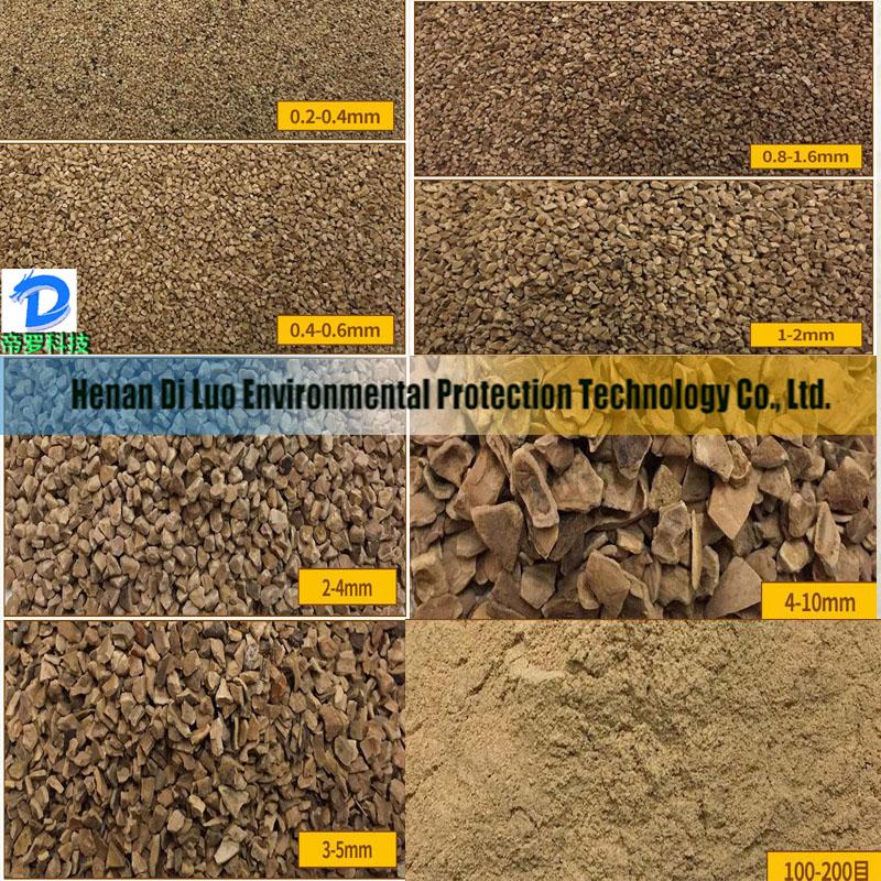 carborundum abrasives distributors price