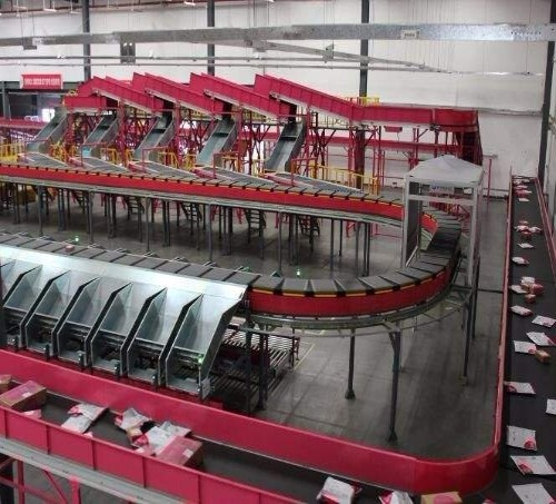 Warehouse Automated Parcel Sorting Systems Manufacturers, Warehouse Automated Parcel Sorting Systems Factory, Supply Warehouse Automated Parcel Sorting Systems