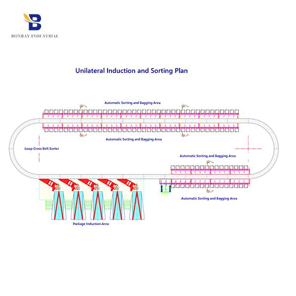 Cross Belt Sorter Conveyor Manufacturers, Cross Belt Sorter Conveyor Factory, Supply Cross Belt Sorter Conveyor