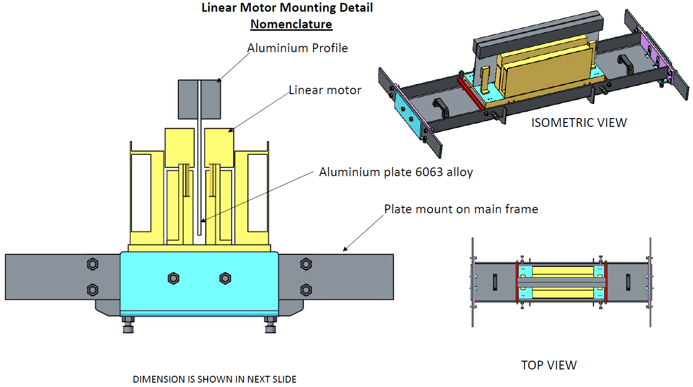 linear induction motor price
